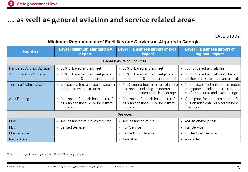 … as well as general aviation and service related areas