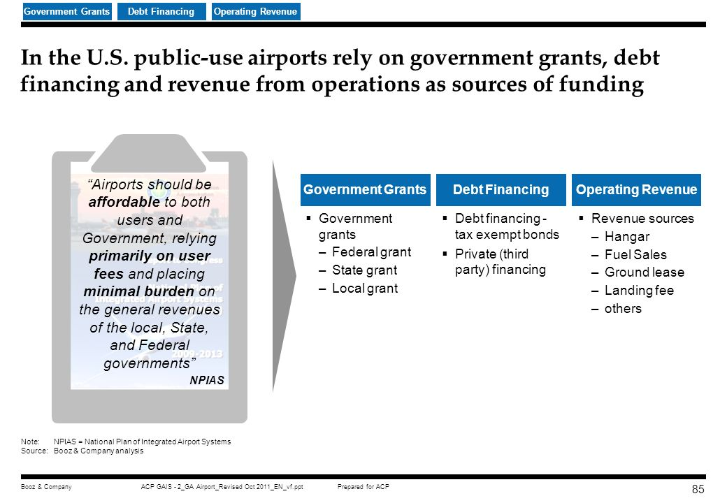 Government Grants Debt Financing. Operating Revenue.