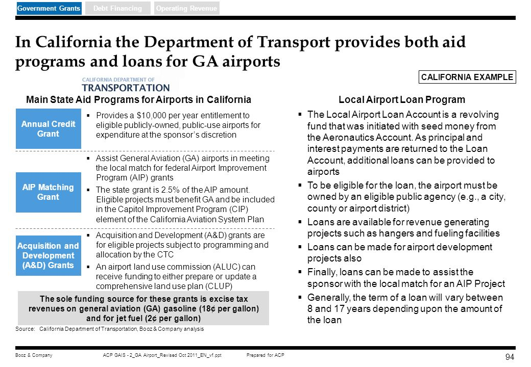 Government Grants Debt Financing. Operating Revenue. In California the Department of Transport provides both aid programs and loans for GA airports.