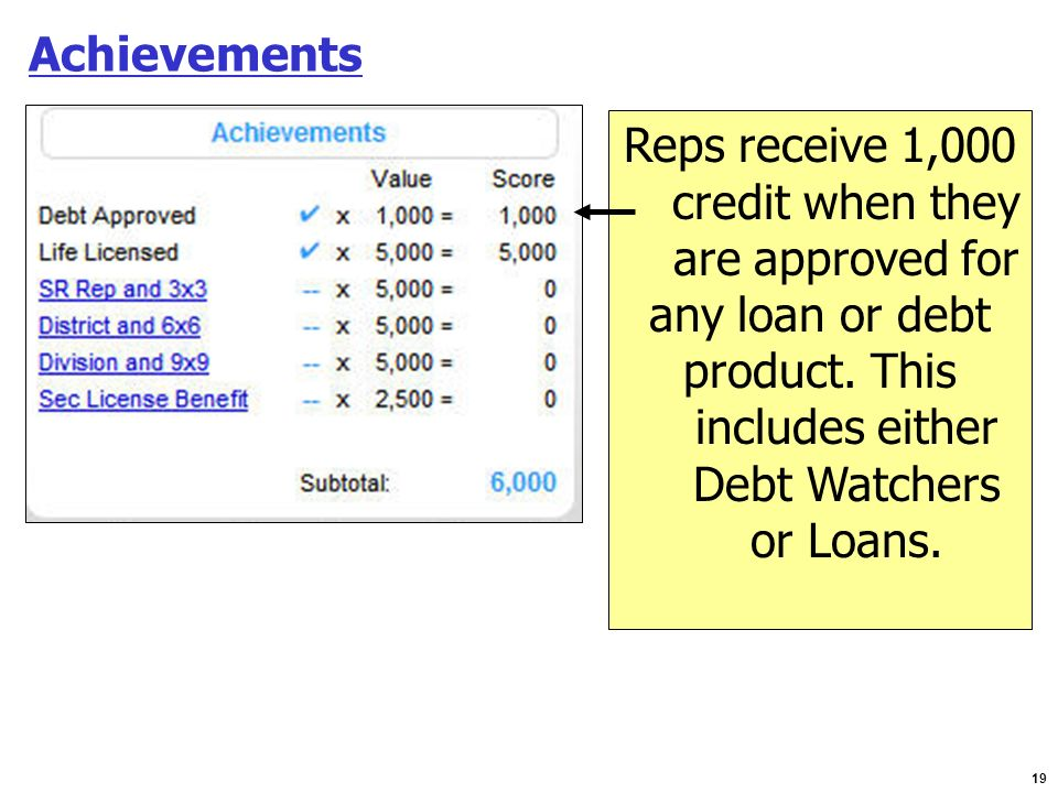 Reps receive 1,000 credit when they are approved for