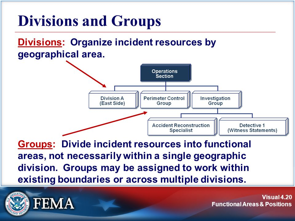 Divisions and Groups Divisions: Organize incident resources by geographical area.
