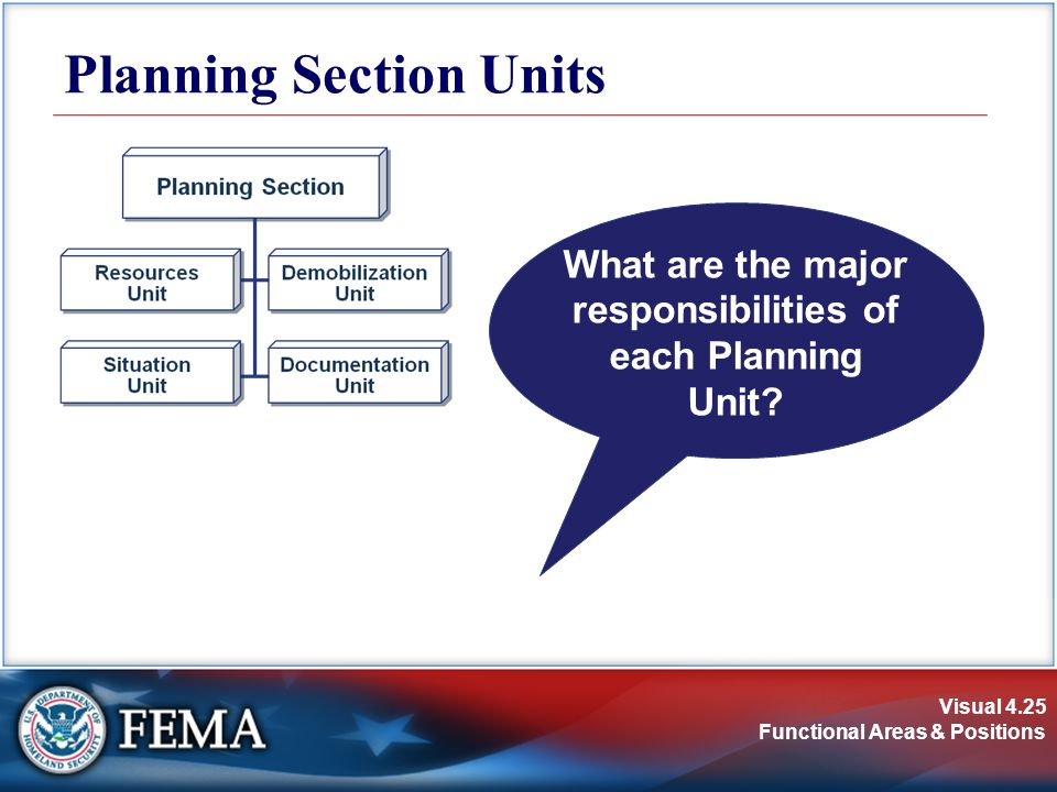 Planning Section Units