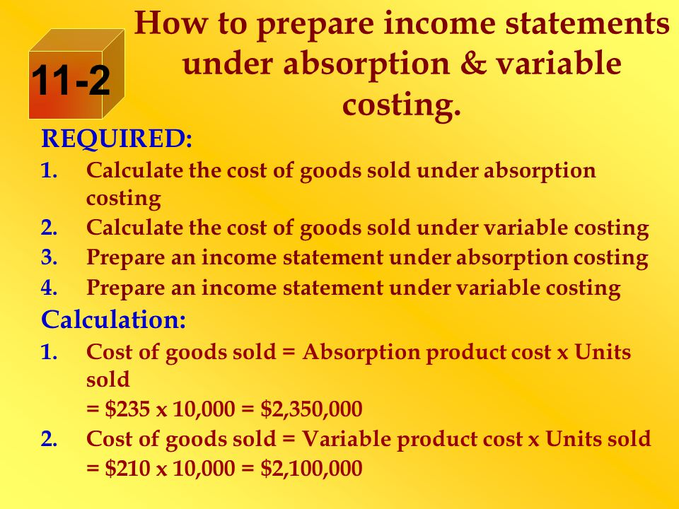 How To Prepare Income Statements Under Absorption Variable Costing
