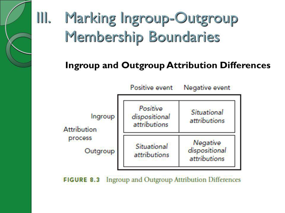 III. Marking Ingroup-Outgroup Membership Boundaries