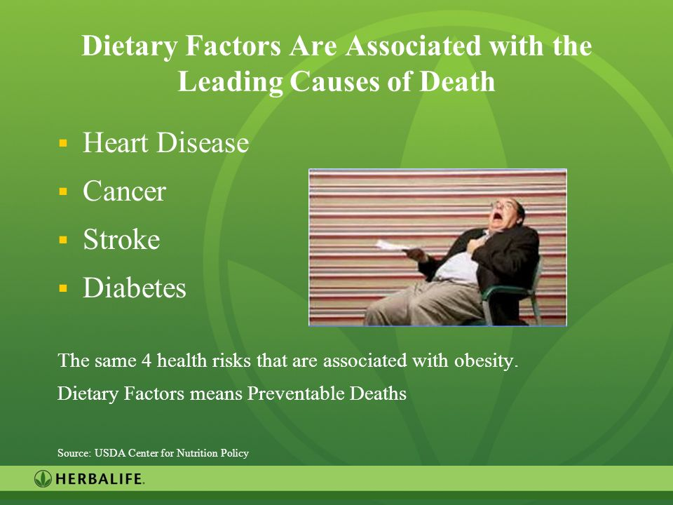 Dietary Factors Are Associated with the Leading Causes of Death