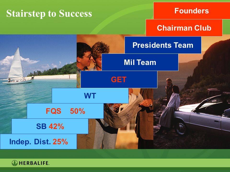 Stairstep to Success Founders Chairman Club Presidents Team Mil Team