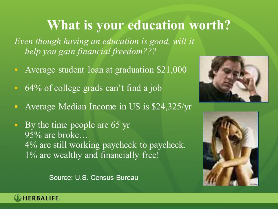What is your education worth