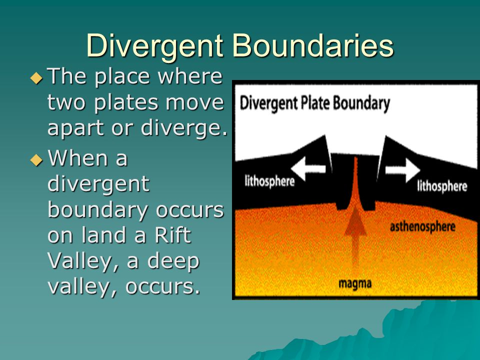 Divergent Boundaries The place where two plates move apart or diverge.