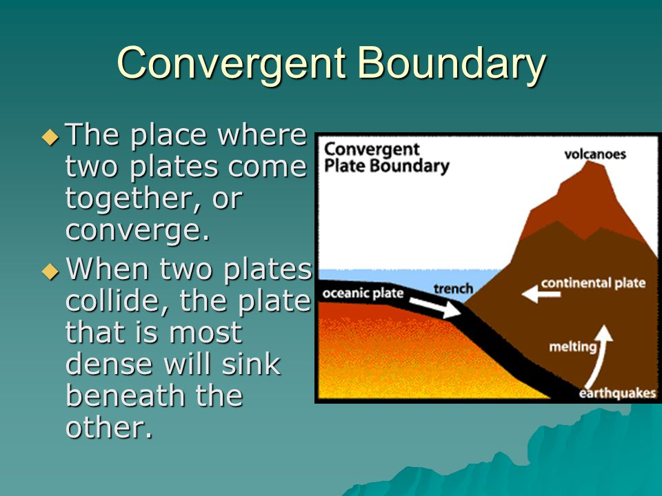 Convergent Boundary The place where two plates come together, or converge.