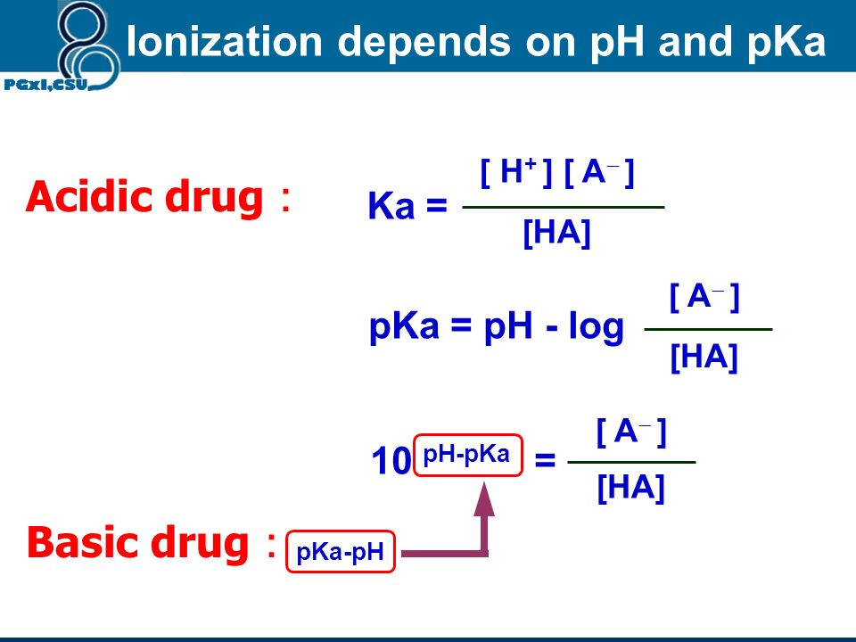 Ionization depends on pH and pKa