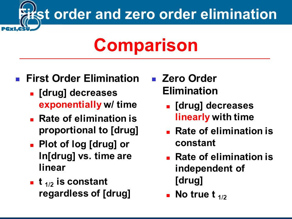 Comparison First order and zero order elimination