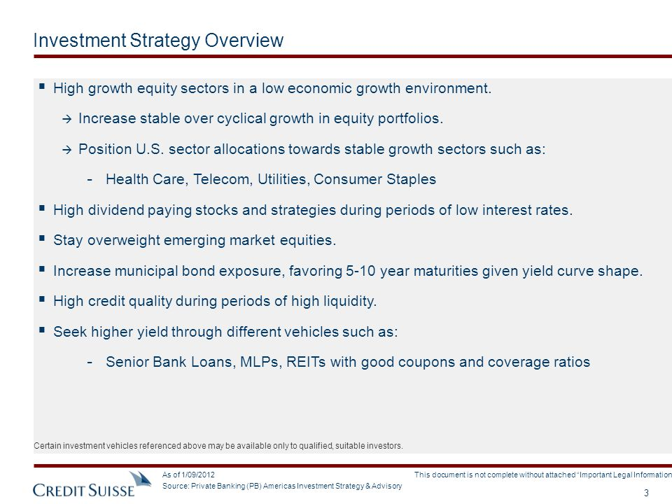 Investment Strategy Overview