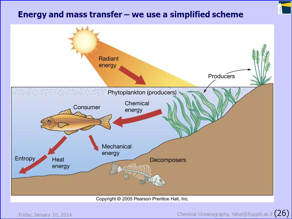 Energy and mass transfer – we use a simplified scheme
