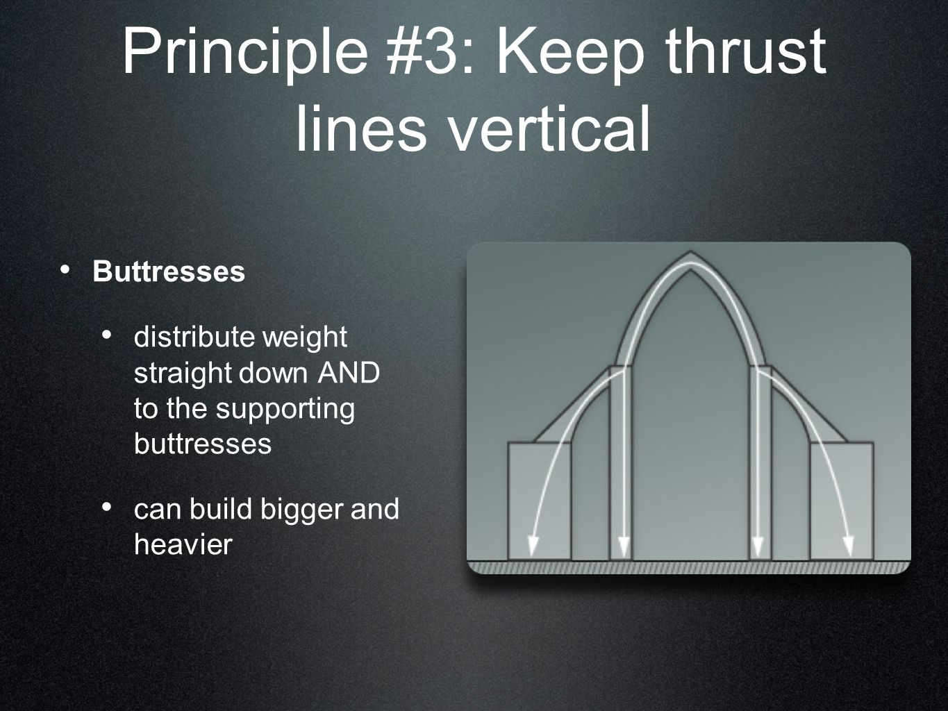 Principle #3: Keep thrust lines vertical