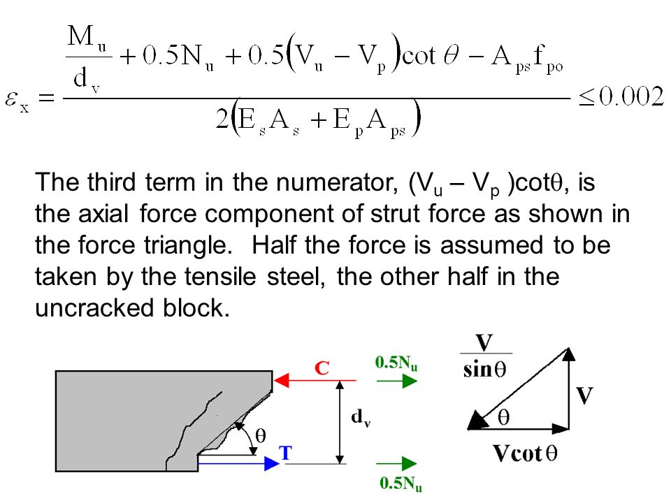 The third term in the numerator, (Vu – Vp )cot, is the axial force component of strut force as shown in the force triangle.