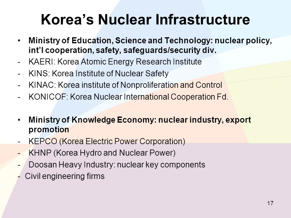 Korea's Nuclear Infrastructure