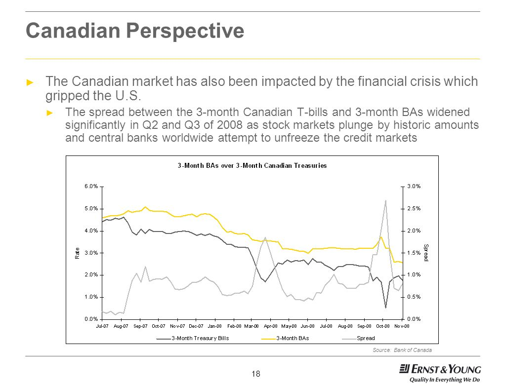 Canadian Perspective The Canadian market has also been impacted by the financial crisis which gripped the U.S.