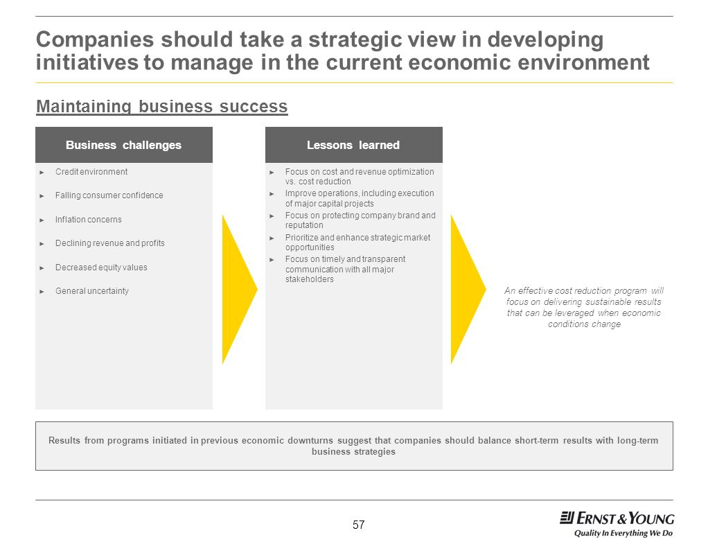 Companies should take a strategic view in developing initiatives to manage in the current economic environment