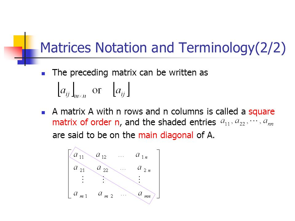 Matrices Notation and Terminology(2/2)