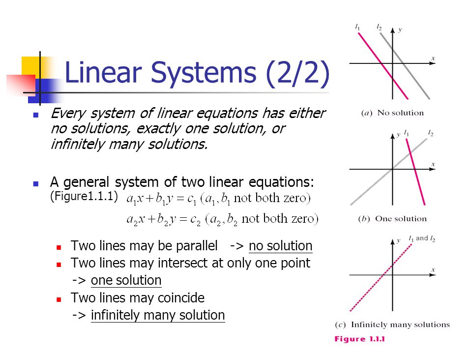 Linear Systems (2/2) Every system of linear equations has either no solutions, exactly one solution, or infinitely many solutions.