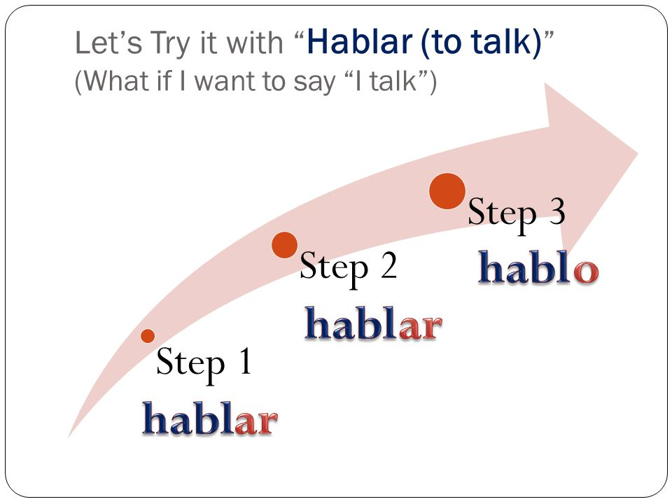 Let's Try it with Hablar (to talk) (What if I want to say I talk )