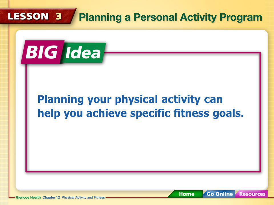 Planning your physical activity can help you achieve specific fitness goals.