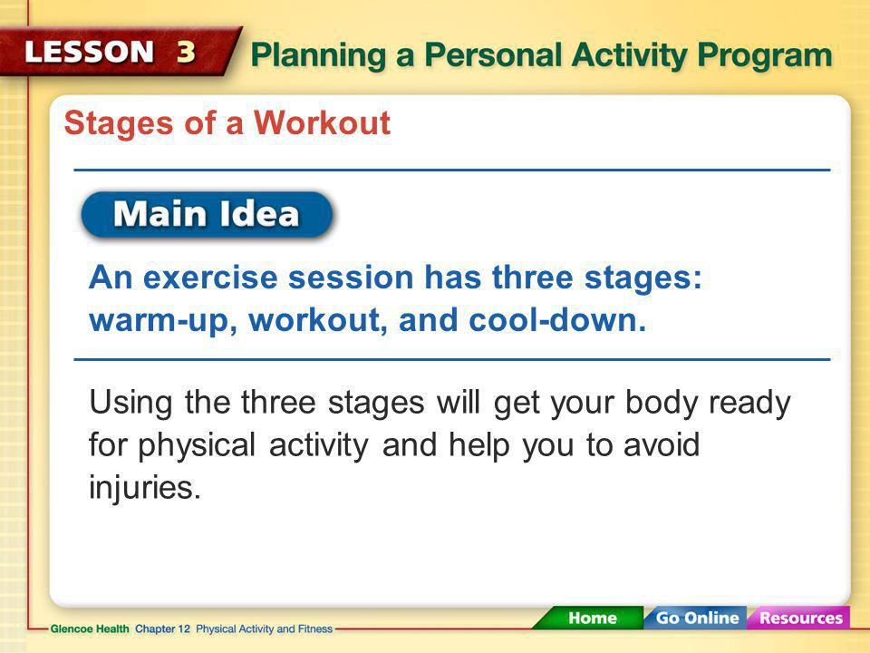 Stages of a Workout An exercise session has three stages: warm-up, workout, and cool-down.