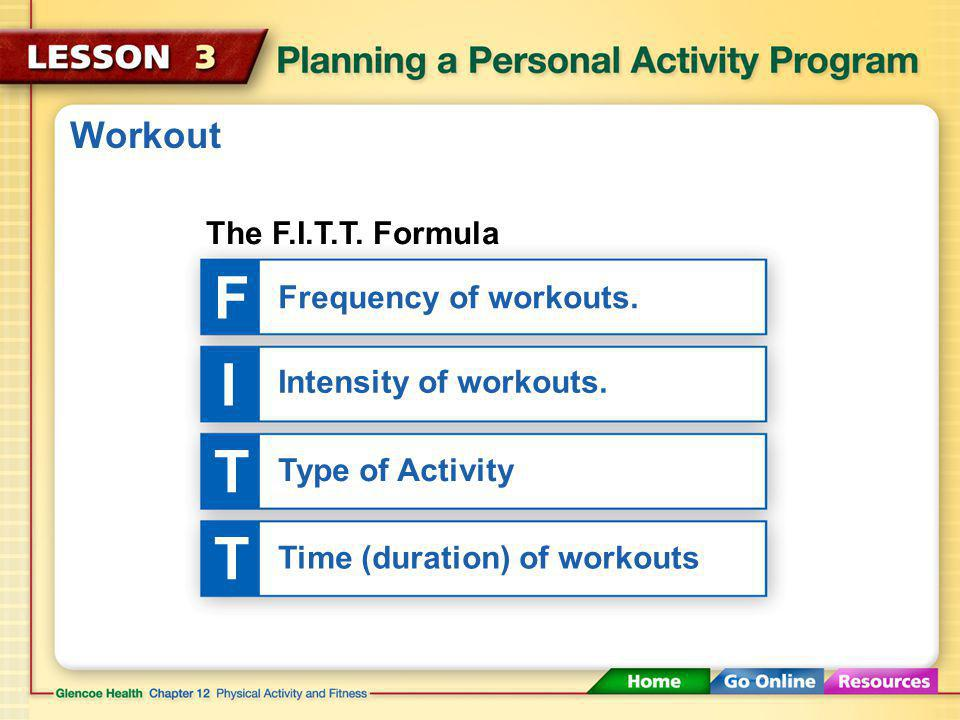 F I T T Workout The F.I.T.T. Formula Frequency of workouts.