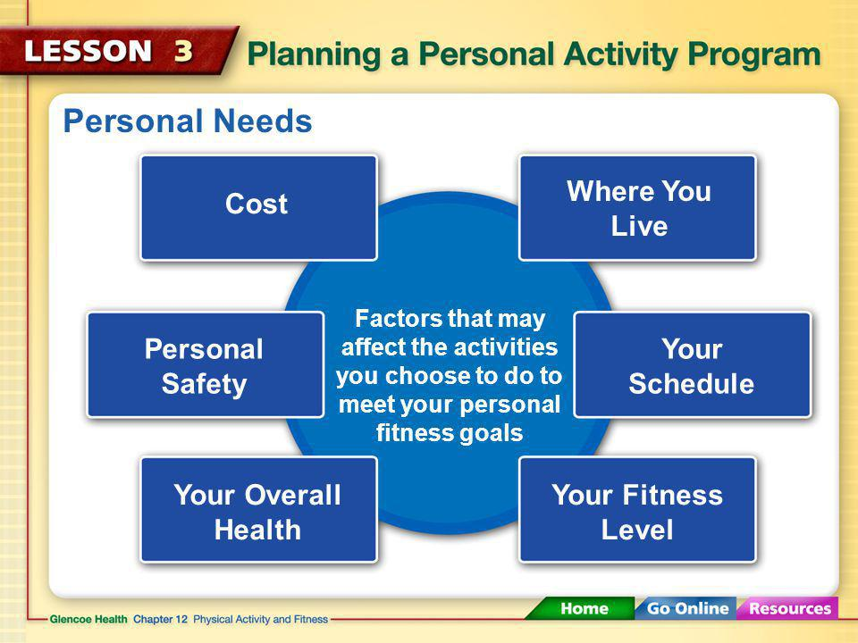 Personal Needs Where You Live Cost Personal Safety Your Schedule