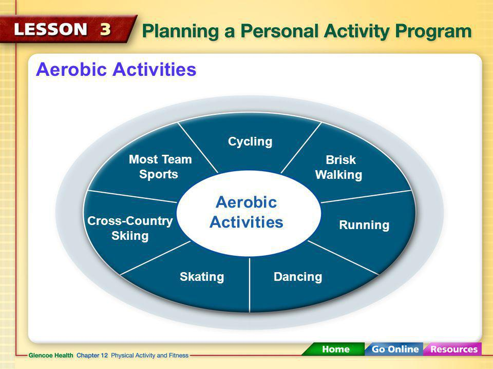 Aerobic Activities Aerobic Activities Cycling Most Team Sports