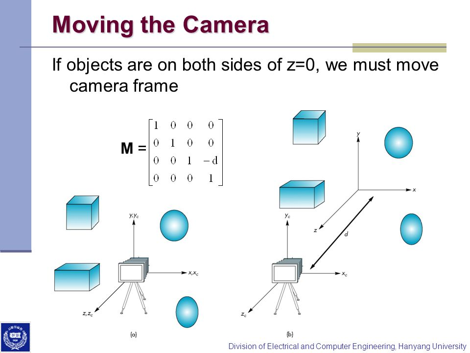Moving the Camera If objects are on both sides of z=0, we must move camera frame M =