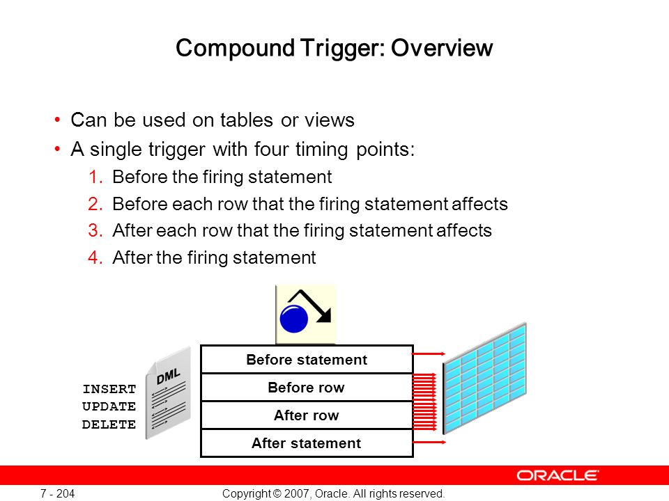 Compound Trigger: Overview