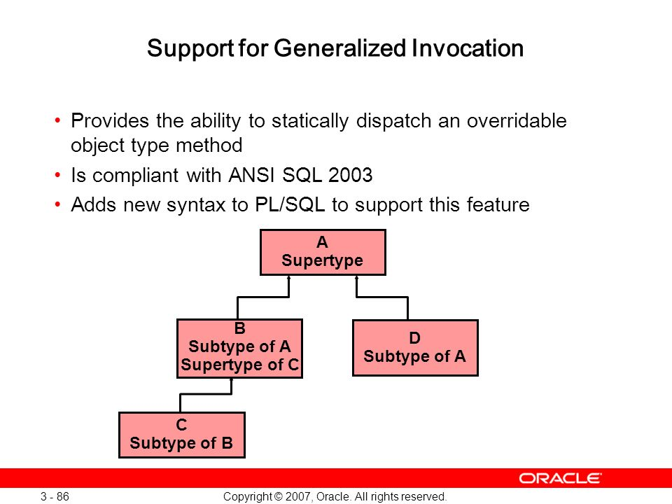 Support for Generalized Invocation