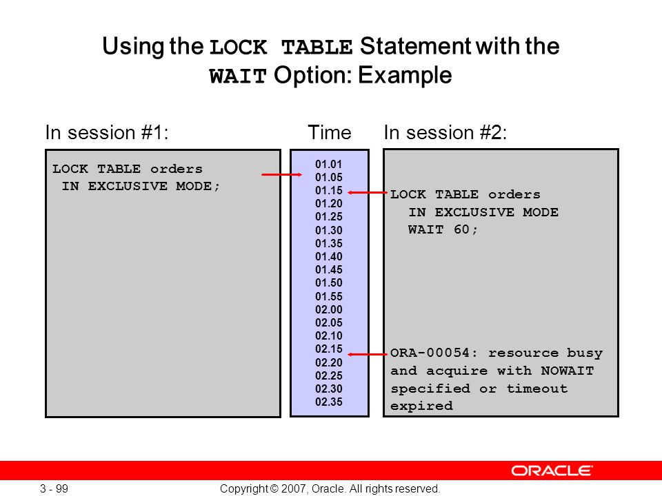 Using the LOCK TABLE Statement with the WAIT Option: Example