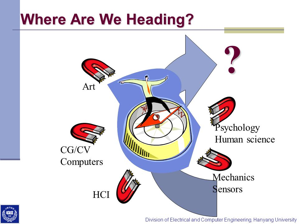 Where Are We Heading Art Psychology Human science CG/CV Computers