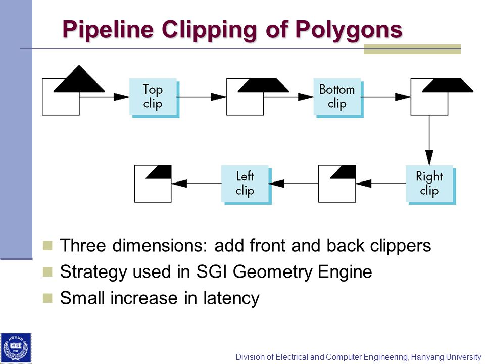 Pipeline Clipping of Polygons
