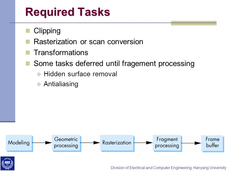 Required Tasks Clipping Rasterization or scan conversion