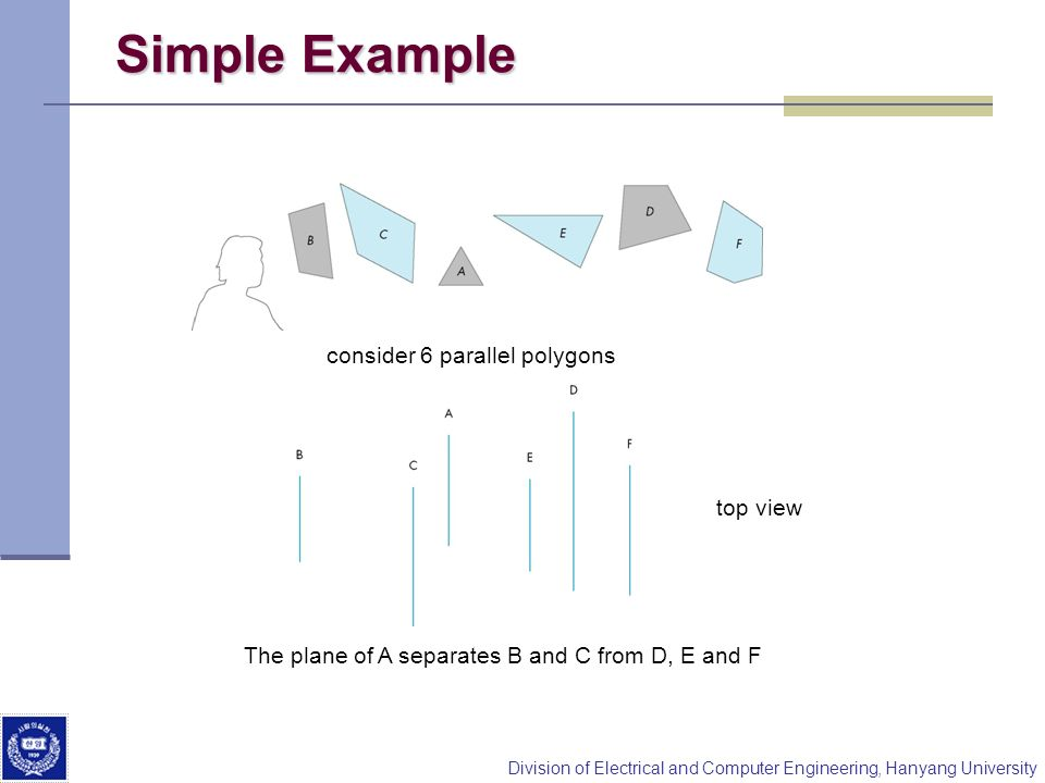 Simple Example consider 6 parallel polygons top view