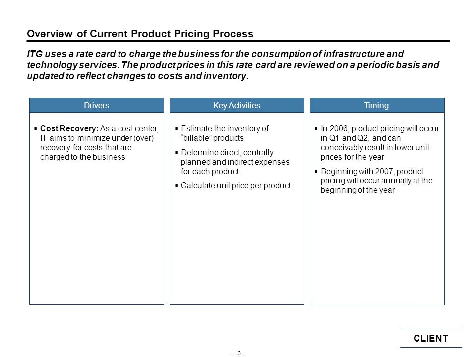 Overview of Current Product Pricing Process