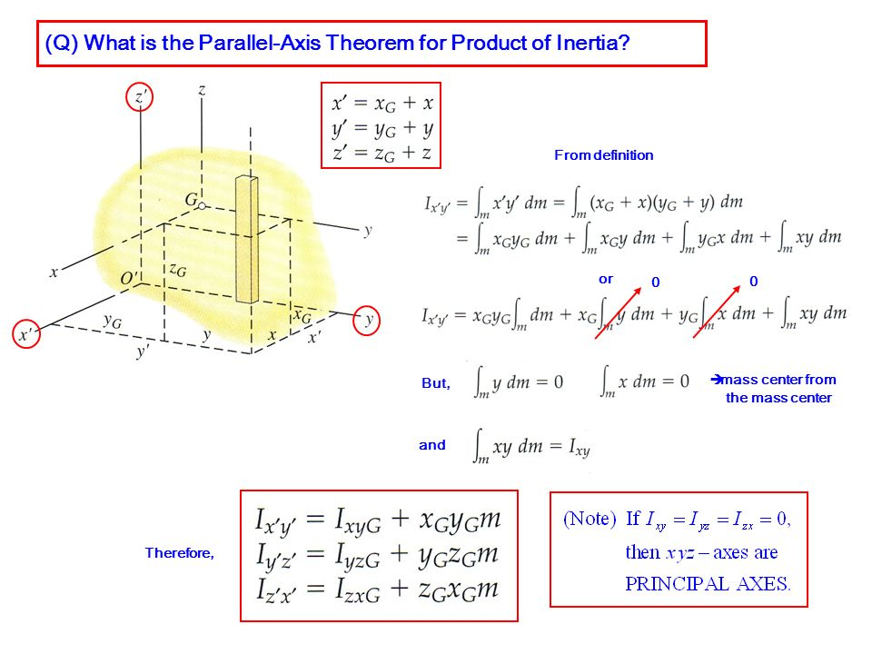 (Q) What is the Parallel-Axis Theorem for Product of Inertia