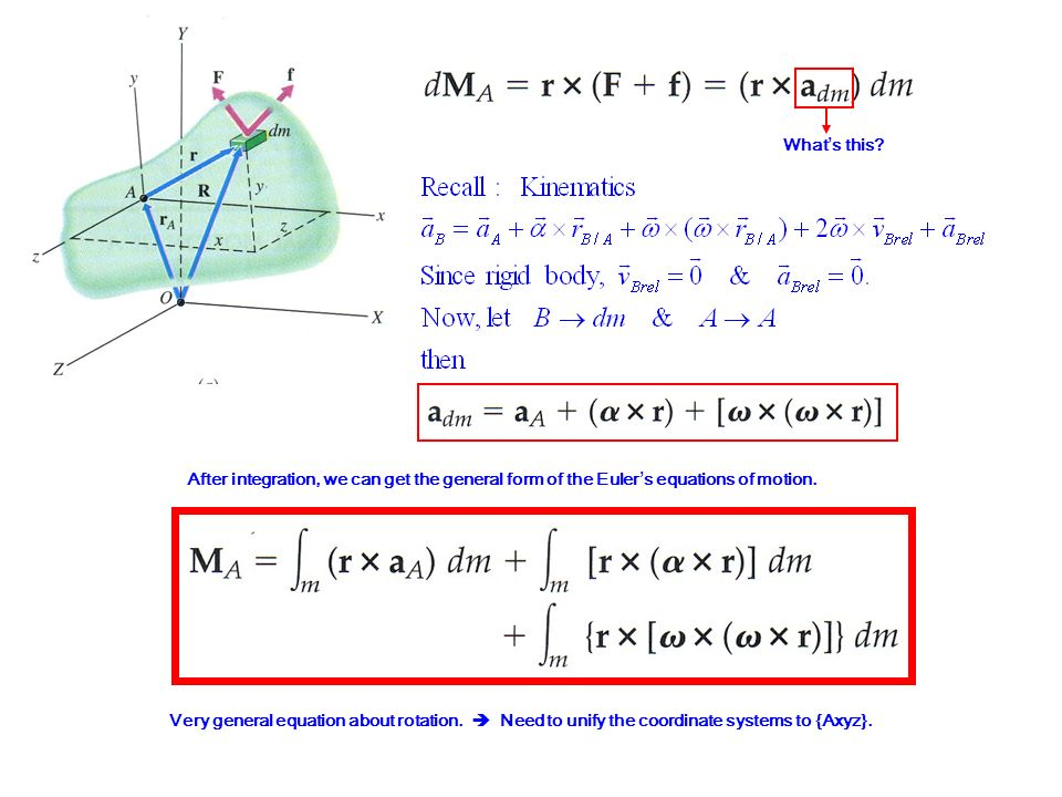 What's this After integration, we can get the general form of the Euler's equations of motion.