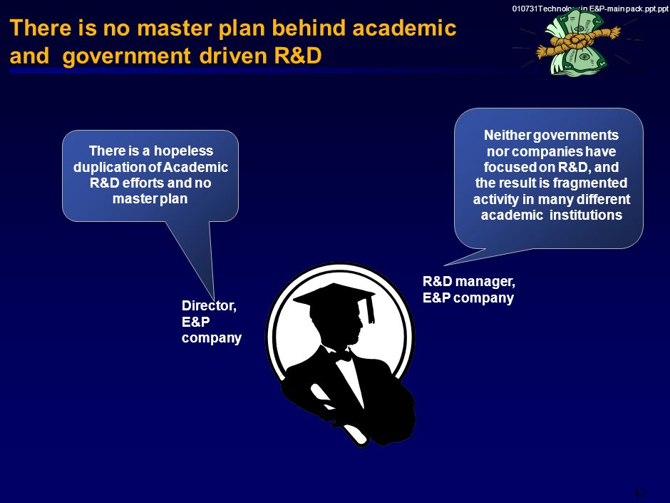There is no master plan behind academic and government driven R&D
