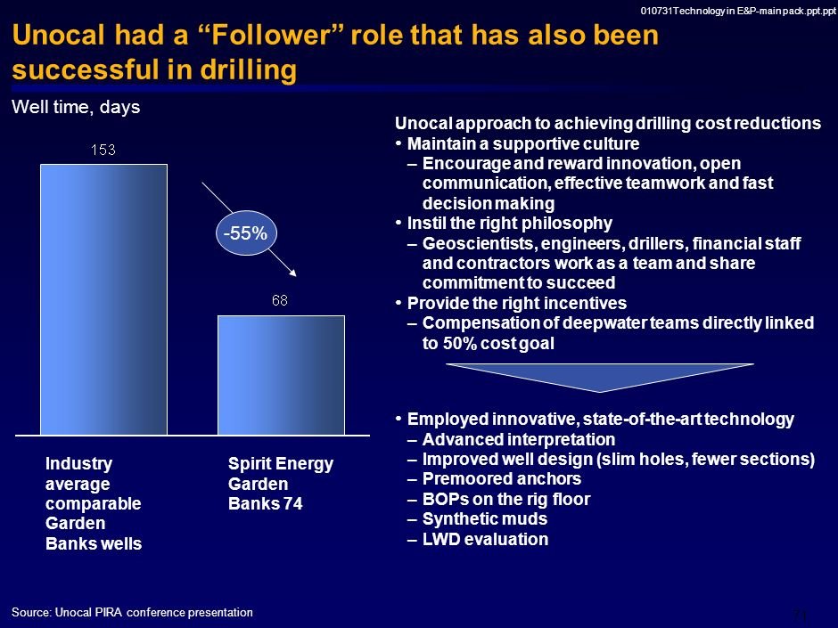 Unocal had a Follower role that has also been successful in drilling
