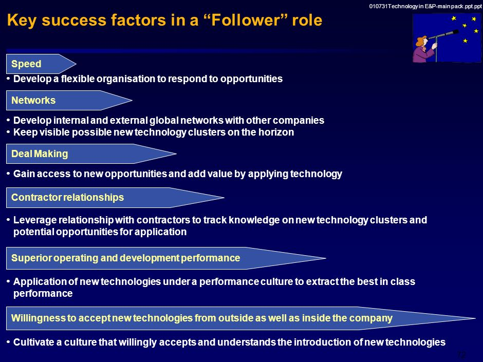 Key success factors in a Follower role