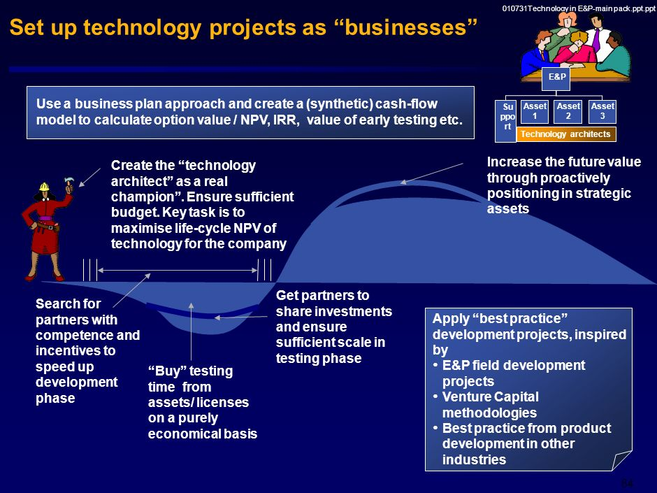 Set up technology projects as businesses