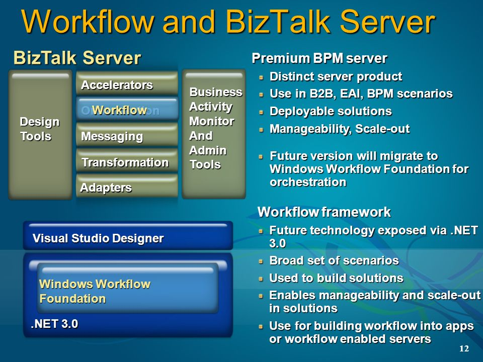 Workflow and BizTalk Server