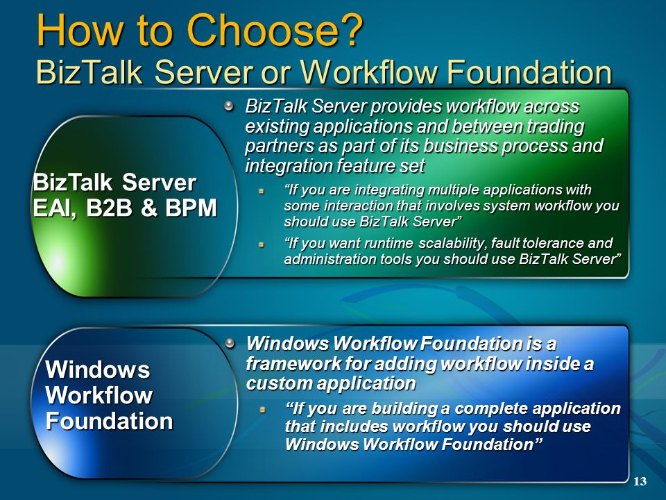 How to Choose BizTalk Server or Workflow Foundation