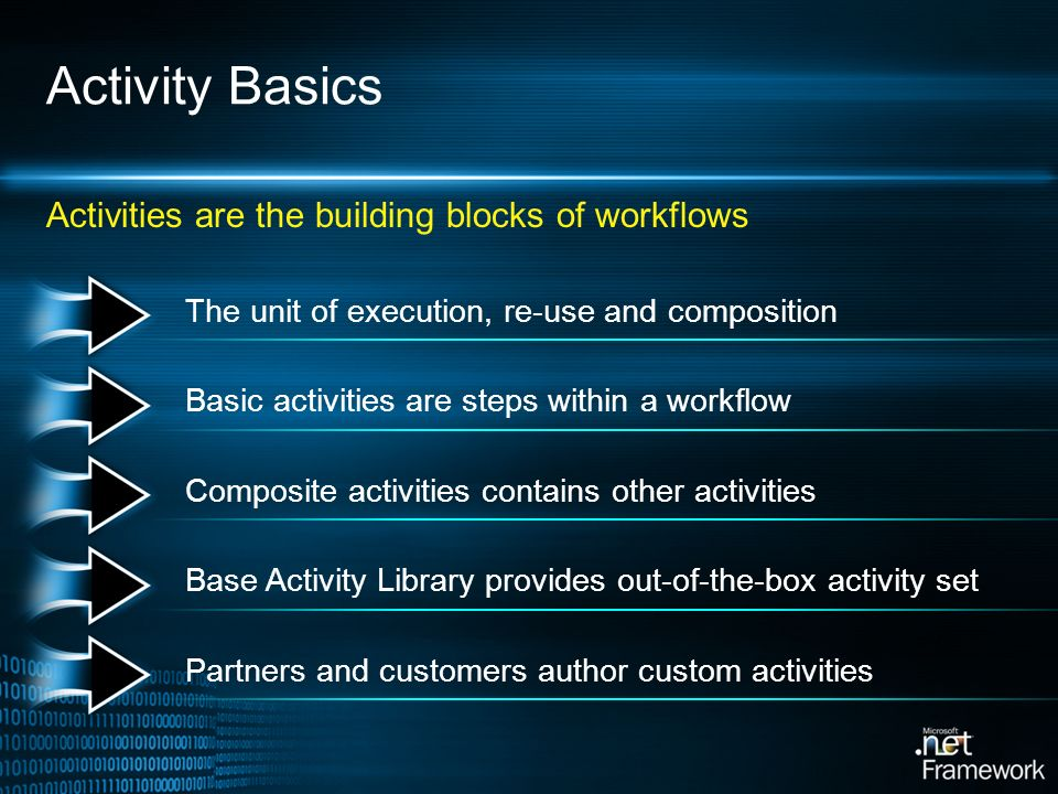 Activity Basics Activities are the building blocks of workflows