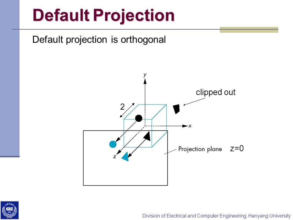 Default Projection Default projection is orthogonal clipped out 2 z=0