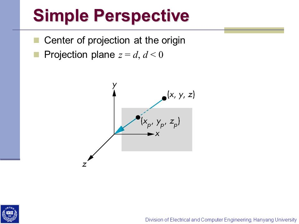 Simple Perspective Center of projection at the origin